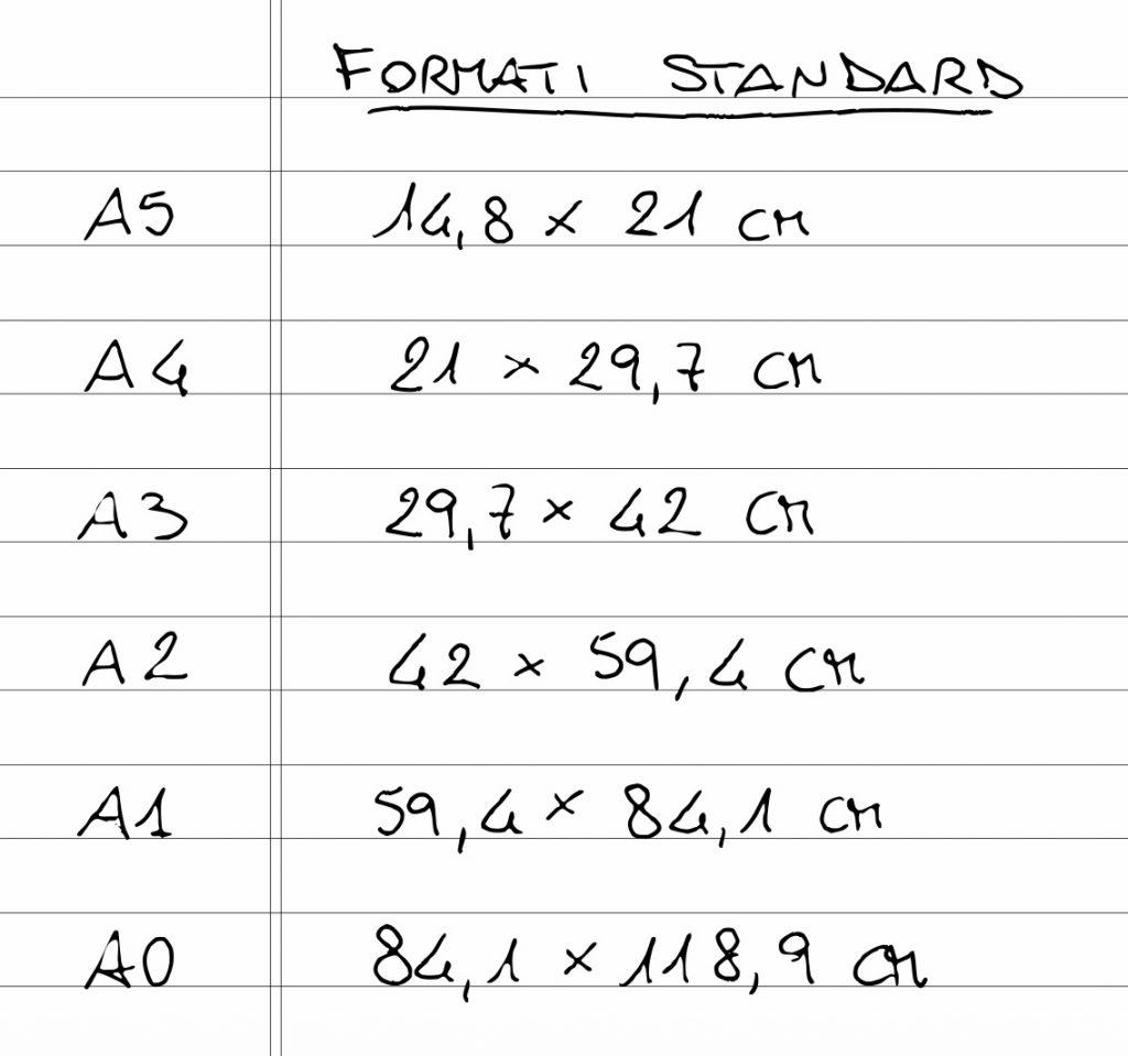 Tabella di alcuni dei formati standard della carta